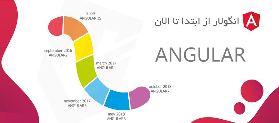 فریمورک Angular js